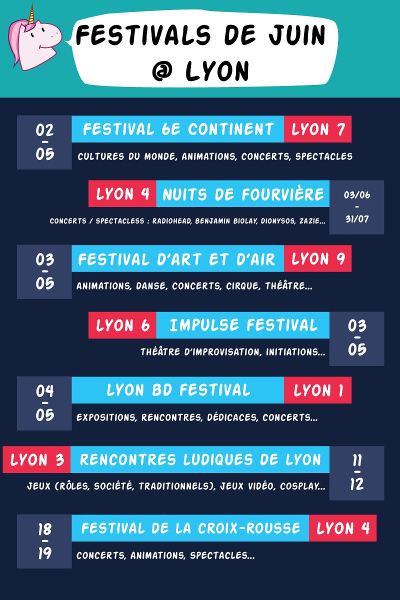 Festivals de juin @Lyon